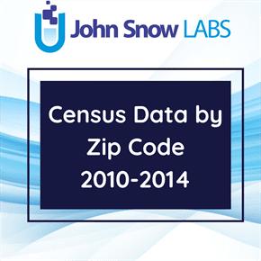 Census Data by Zip Code 2010-2014