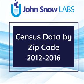 Census Data by Zip Code 2012-2016