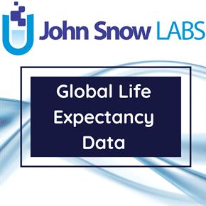 Global Life Expectancy Data