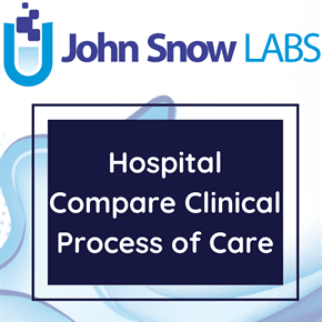 Hospital Compare Clinical Process of Care