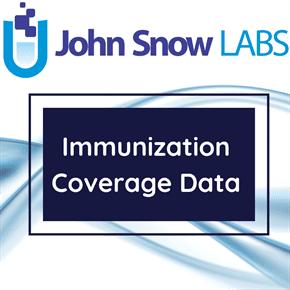 Immunization Coverage Data